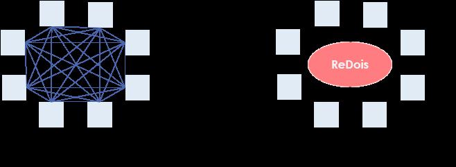 多端末の同時接続が可能で簡単(日本シリーズやJリーグ等のスタジアムで動画や音声を一斉配信)